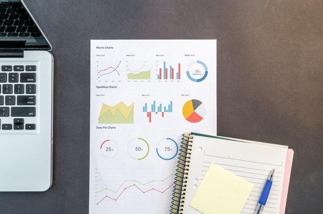 Supply Chain Metrics
